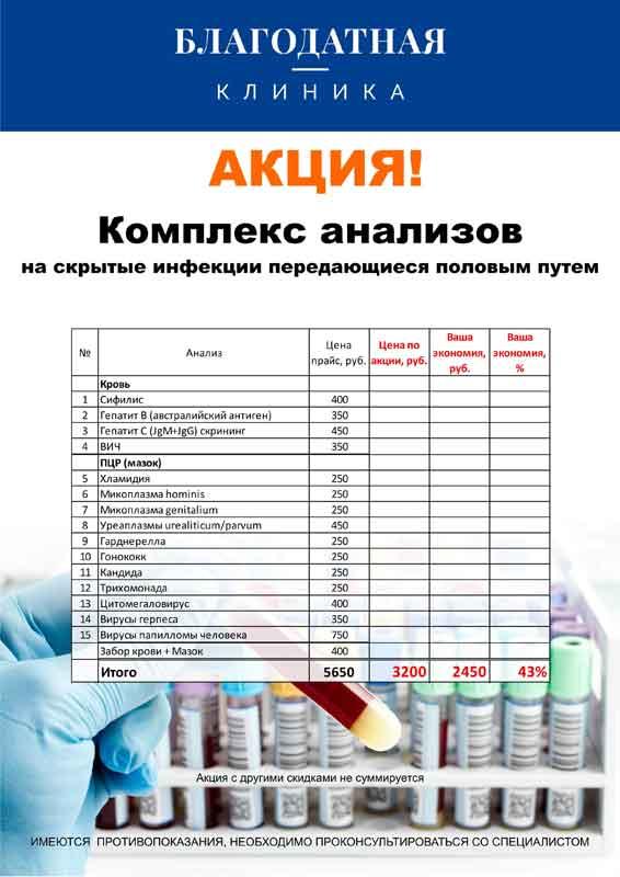 ИППП - инфекции, передающиеся половым путем